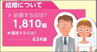 36t_bor