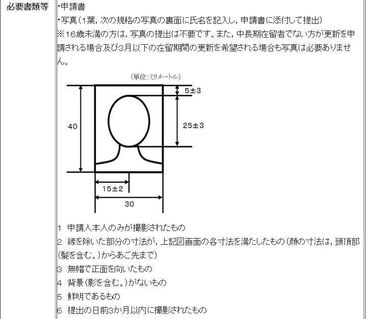 4センチ×3センチの写真、顔の長さは決まっている!、ドアップの顔だったり、小さすぎたりしてませんか?|行政書士阿部総合事務所