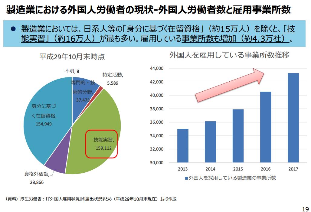 補助金申請の採択率が3倍アップするグラフ(資料)の作り方|行政書士阿部総合事務所