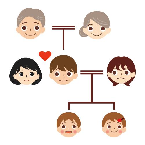 家系図作成が完了するまでの期間はどれくらいかかるのか?|行政書士阿部総合事務所