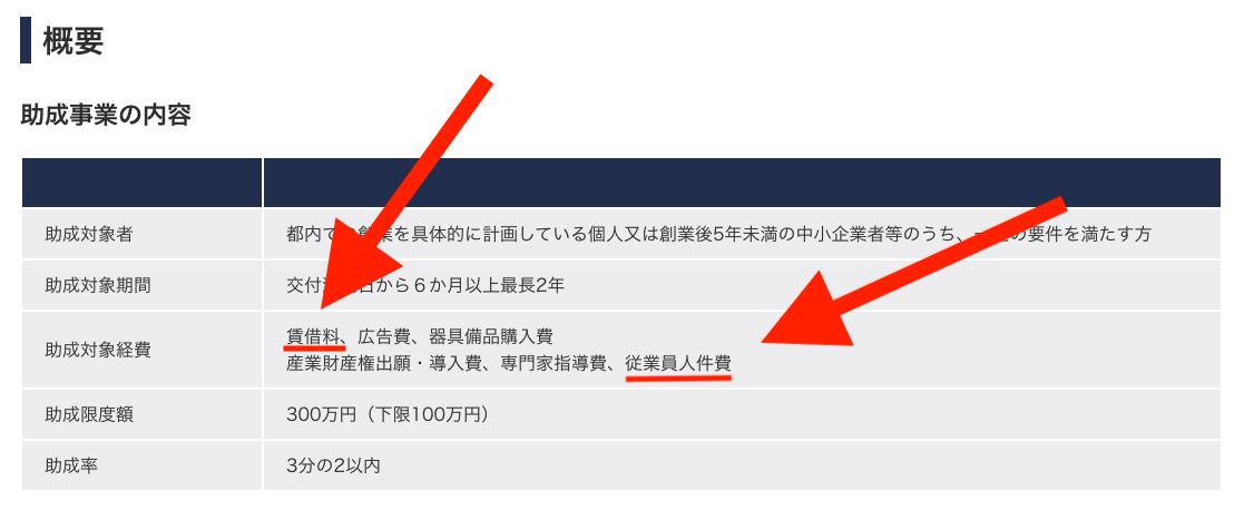 令和3年度第一回の「東京都創業助成金」採択に向けたポイント公開|行政書士阿部総合事務所