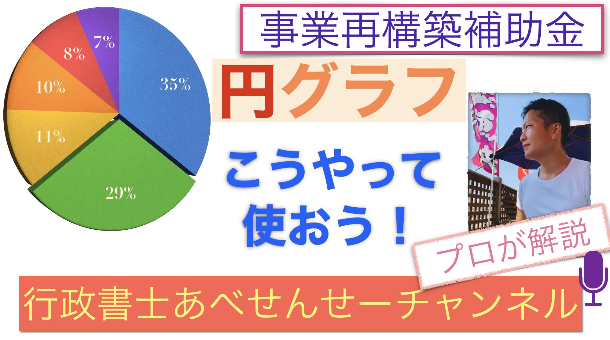 【動画で解説】グラフ活用で補助金申請書を格段に分かりやすく!|行政書士阿部総合事務所